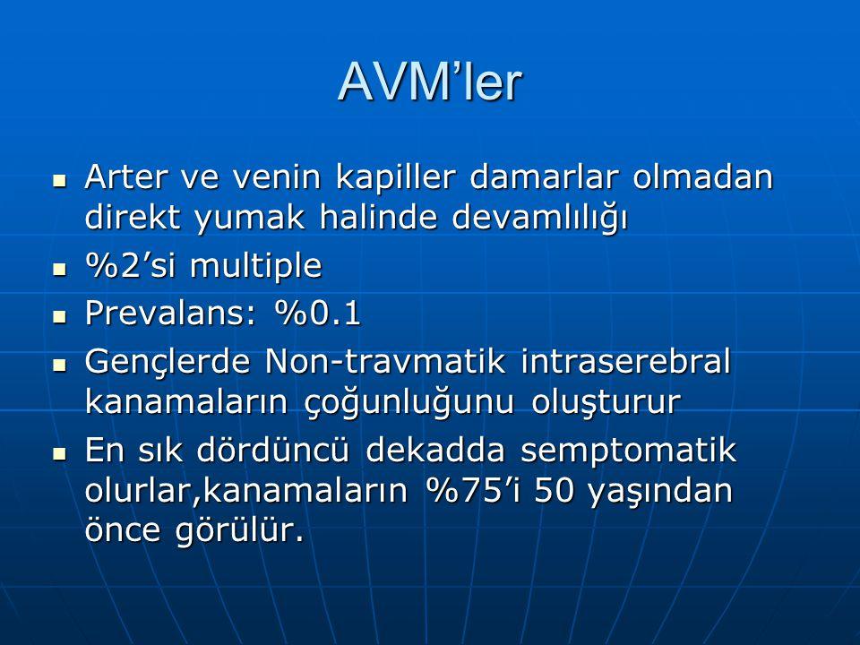 AVM'ler Arter ve venin kapiller damarlar olmadan direkt yumak halinde devamlılığı. %2'si multiple.