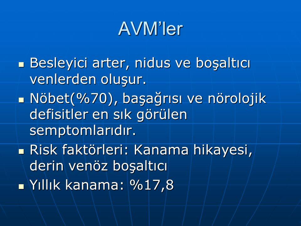 AVM'ler Besleyici arter, nidus ve boşaltıcı venlerden oluşur.