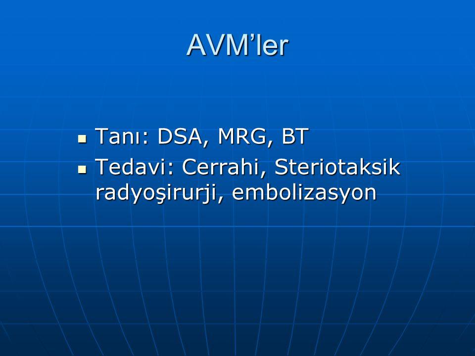 AVM'ler Tanı: DSA, MRG, BT