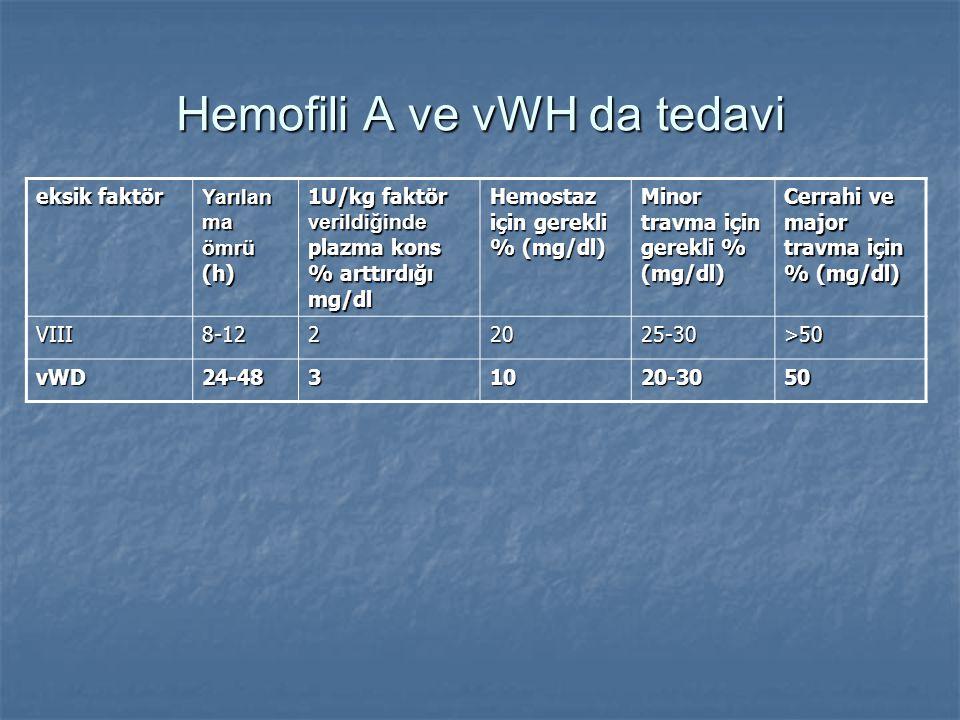 Hemofili A ve vWH da tedavi