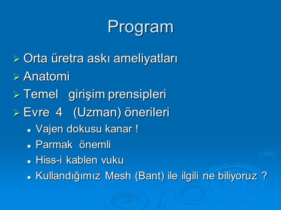 Program Orta üretra askı ameliyatları Anatomi