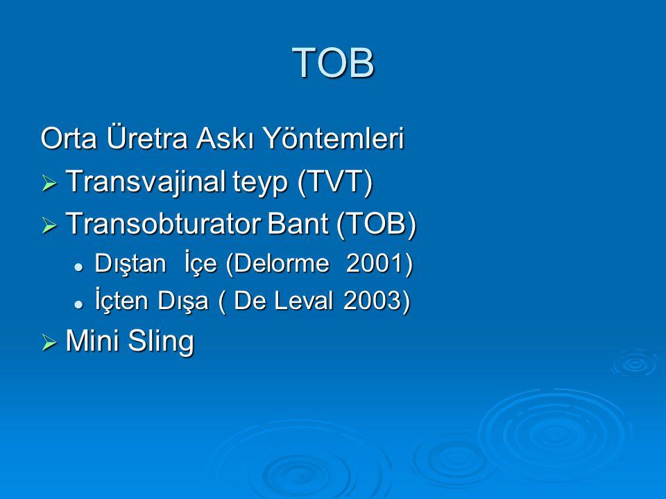 TOB Orta Üretra Askı Yöntemleri Transvajinal teyp (TVT)