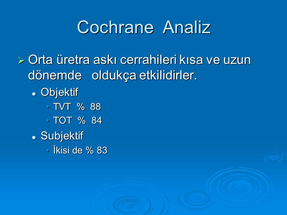 Cochrane Analiz Orta üretra askı cerrahileri kısa ve uzun dönemde oldukça etkilidirler. Objektif.
