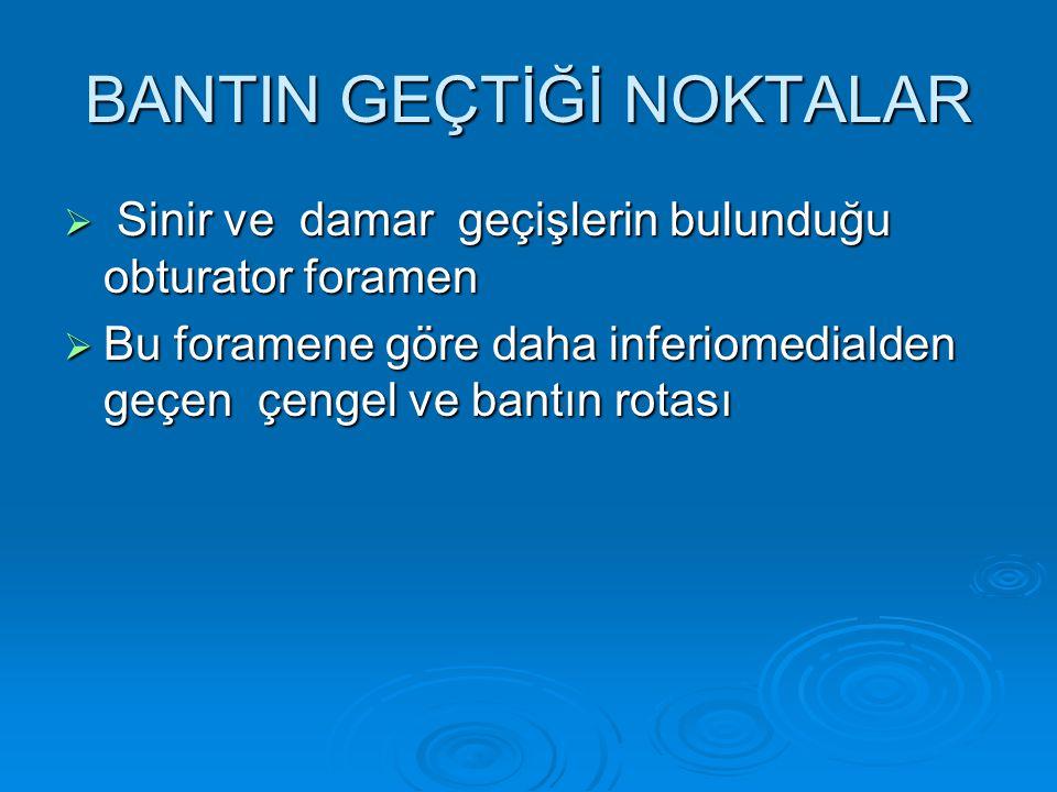 BANTIN GEÇTİĞİ NOKTALAR