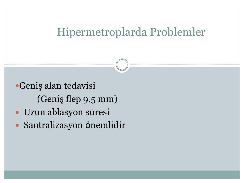 Hipermetroplarda Problemler