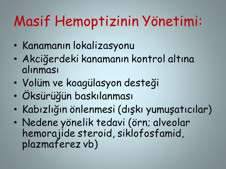 Masif Hemoptizinin Yönetimi: