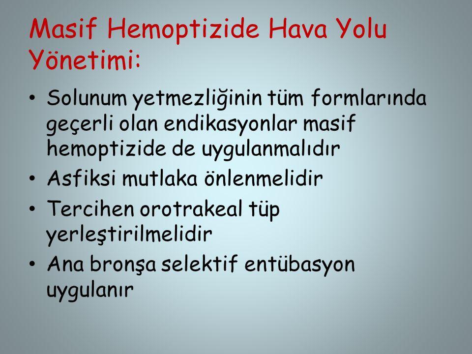 Masif Hemoptizide Hava Yolu Yönetimi: