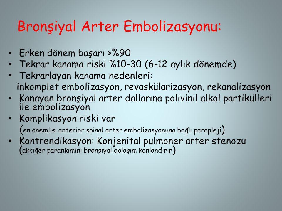 Bronşiyal Arter Embolizasyonu: