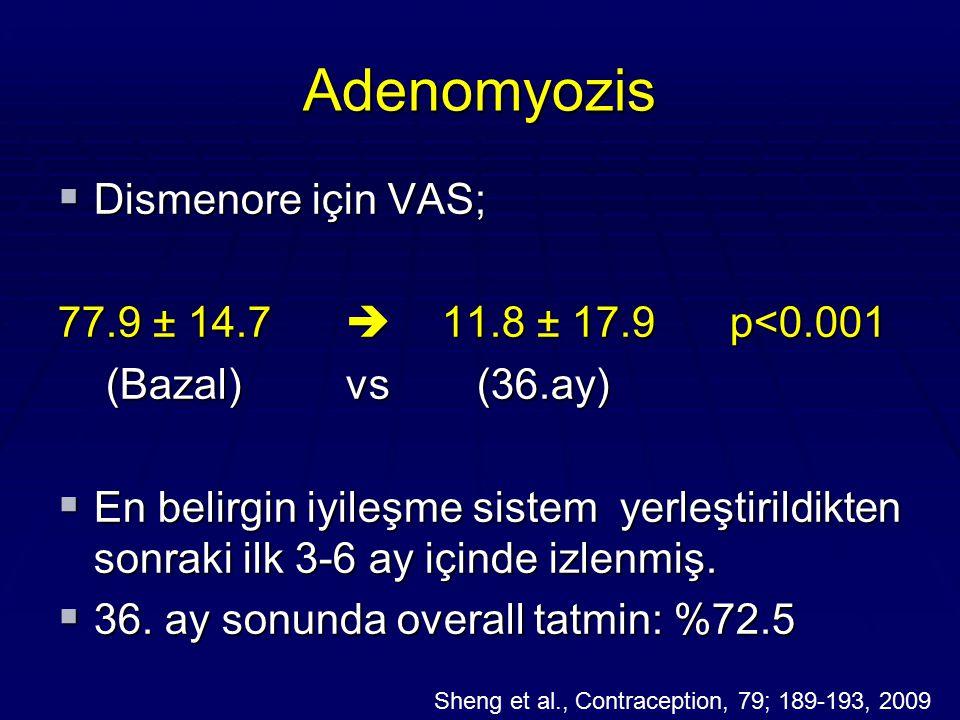 Adenomyozis Dismenore için VAS; 77.9 ± 14.7  11.8 ± 17.9 p<0.001