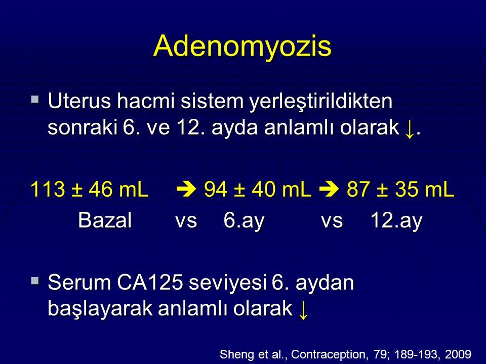 Adenomyozis Uterus hacmi sistem yerleştirildikten sonraki 6. ve 12. ayda anlamlı olarak ↓. 113 ± 46 mL  94 ± 40 mL  87 ± 35 mL.
