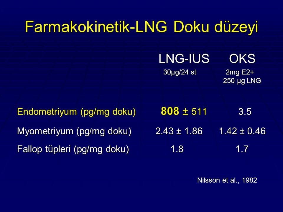 Farmakokinetik-LNG Doku düzeyi