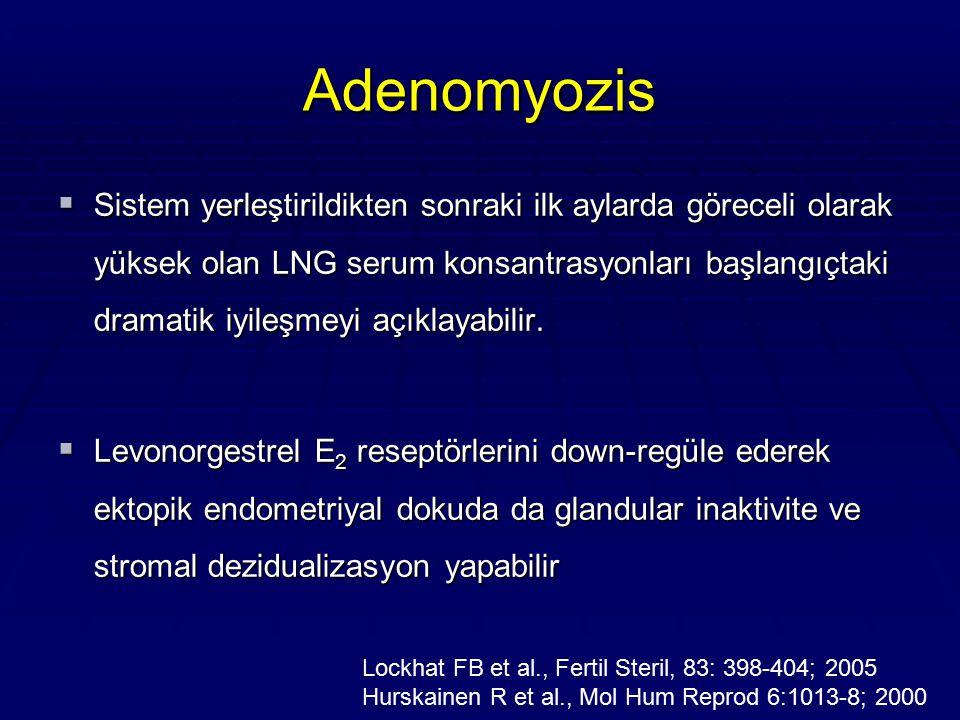 Adenomyozis