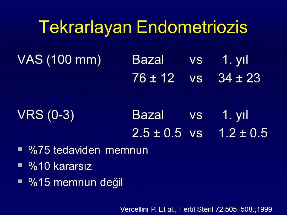 Tekrarlayan Endometriozis