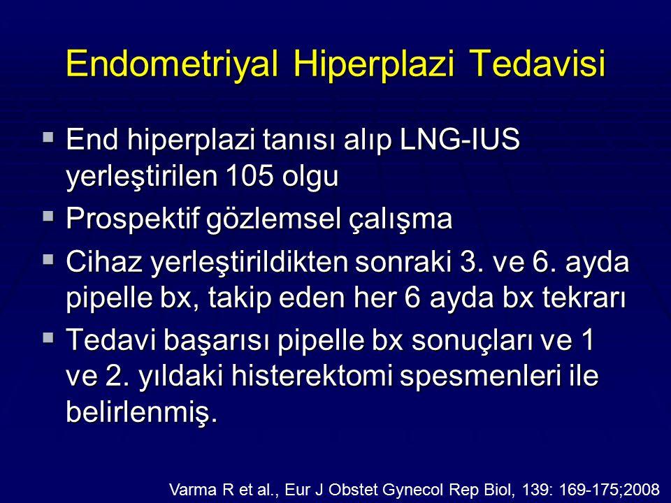 Endometriyal Hiperplazi Tedavisi
