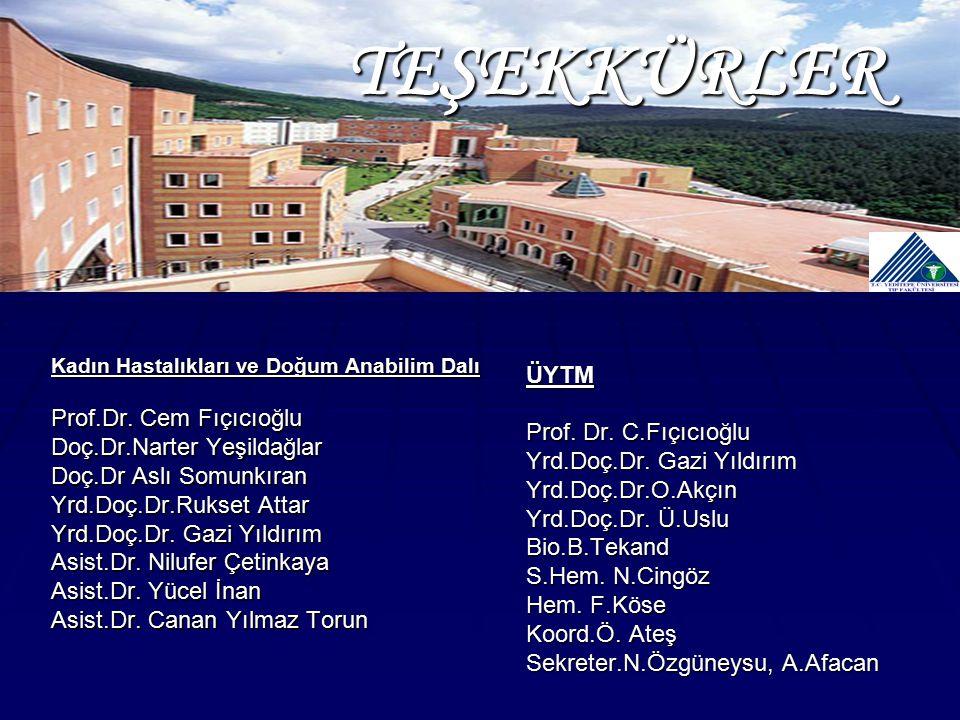 TEŞEKKÜRLER ÜYTM Prof.Dr. Cem Fıçıcıoğlu Prof. Dr. C.Fıçıcıoğlu
