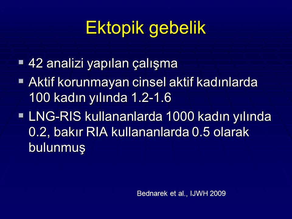 Ektopik gebelik 42 analizi yapılan çalışma