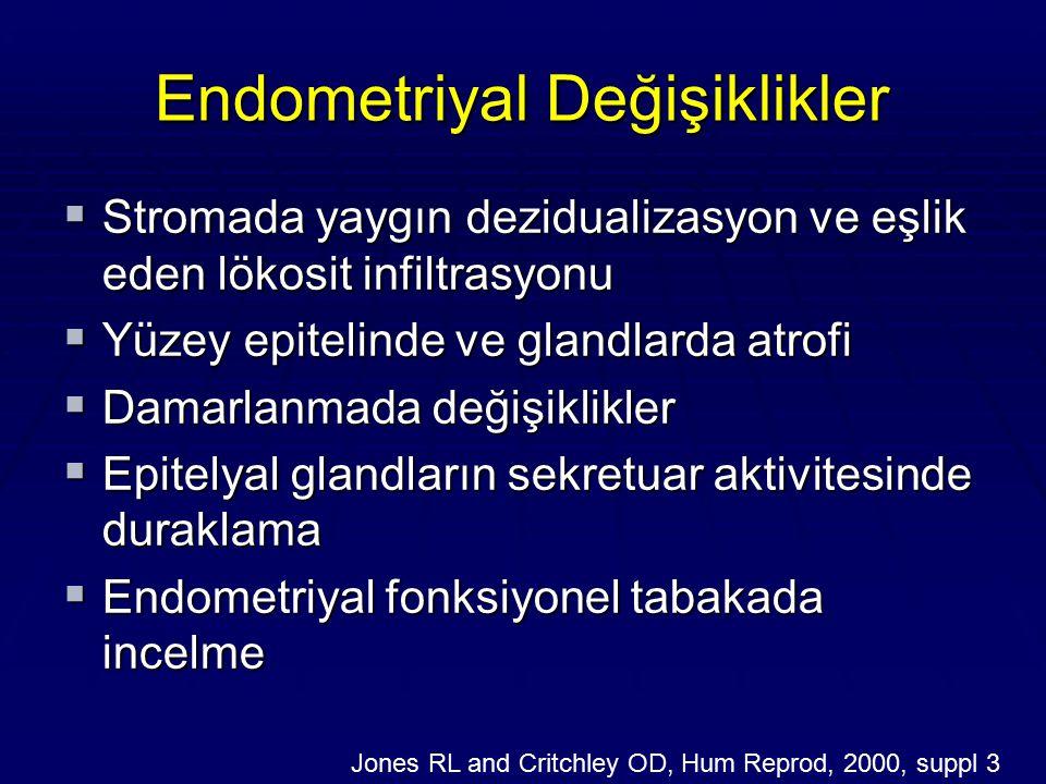 Endometriyal Değişiklikler