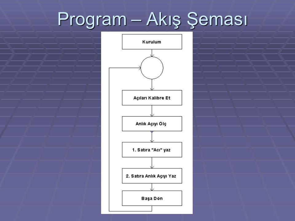 Program – Akış Şeması
