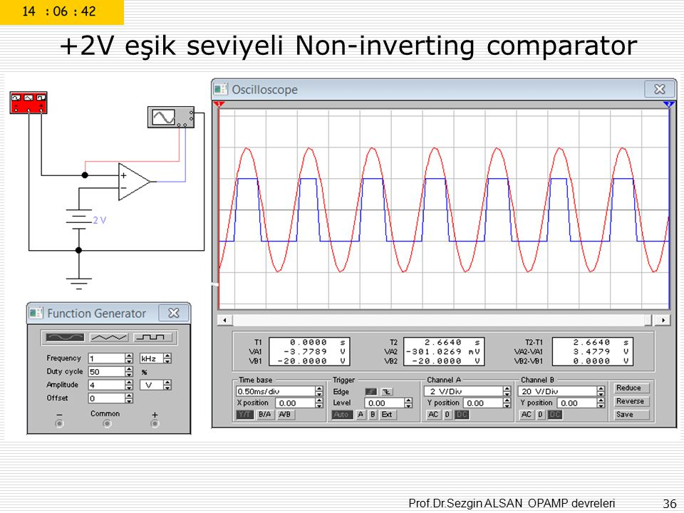 +2V eşik seviyeli Non-inverting comparator