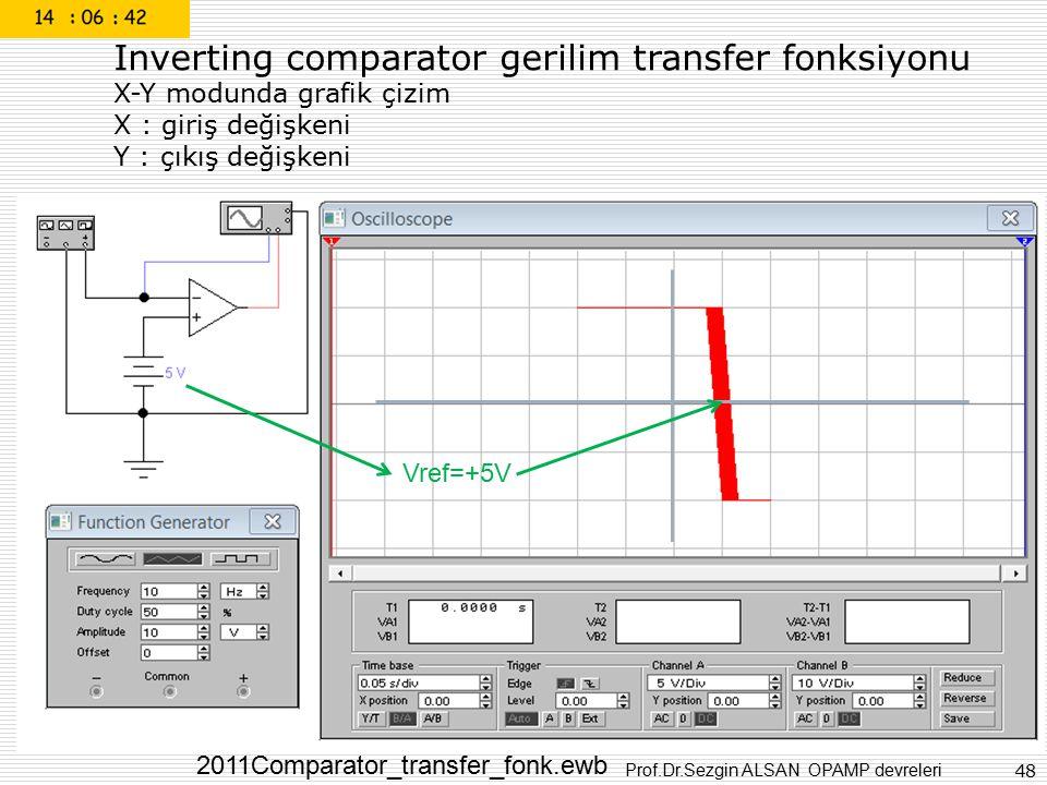 Inverting comparator gerilim transfer fonksiyonu