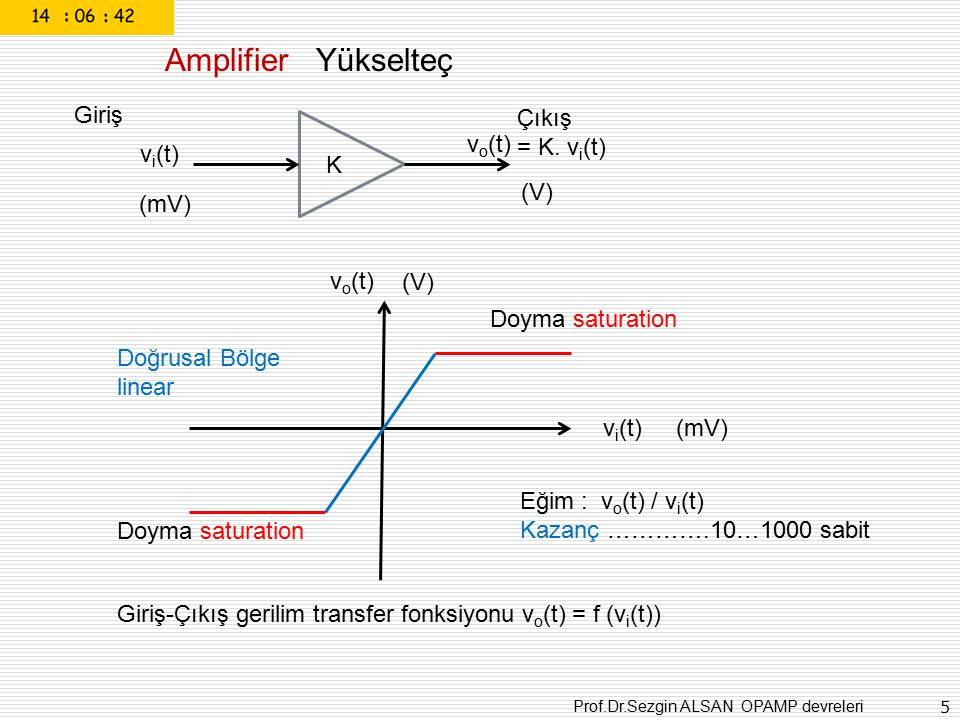 Amplifier Yükselteç Giriş Çıkış = K. vi(t) vo(t) vi(t) K (V) (mV)