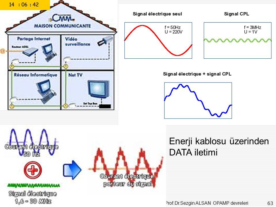 Enerji kablosu üzerinden DATA iletimi