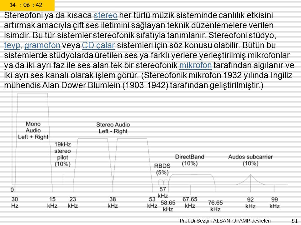 Stereofoni ya da kısaca stereo her türlü müzik sisteminde canlılık etkisini artırmak amacıyla çift ses iletimini sağlayan teknik düzenlemelere verilen isimdir.