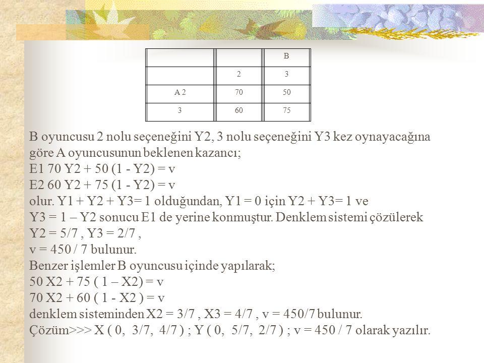 olur. Y1 + Y2 + Y3= 1 olduğundan, Y1 = 0 için Y2 + Y3= 1 ve