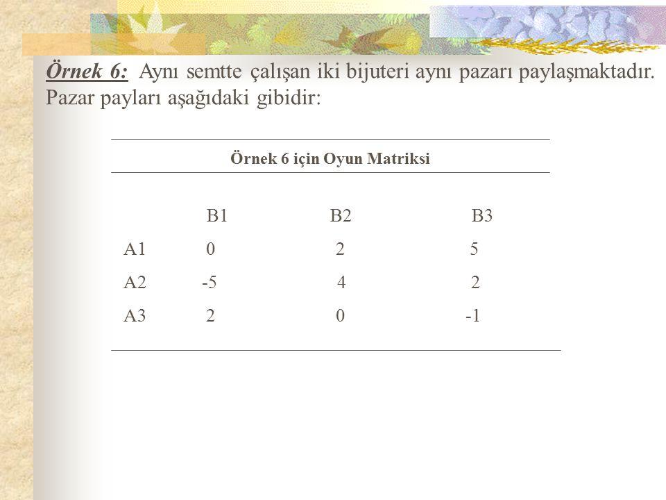 Örnek 6 için Oyun Matriksi