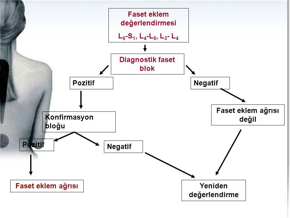 Faset eklem değerlendirmesi L5-S1, L4-L5, L3- L4