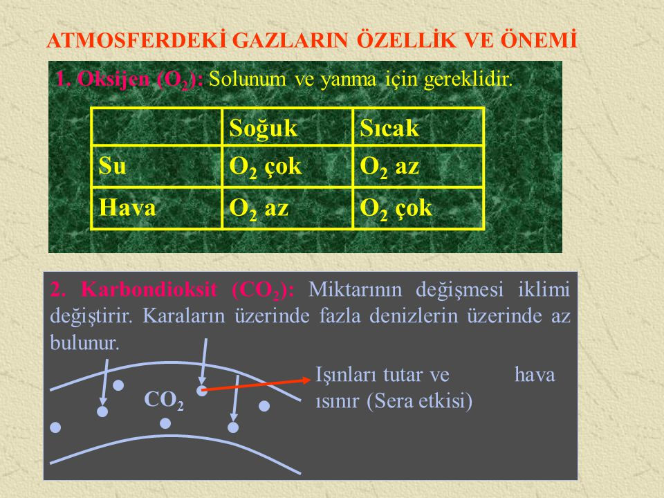 Soğuk Sıcak Su O2 çok O2 az Hava