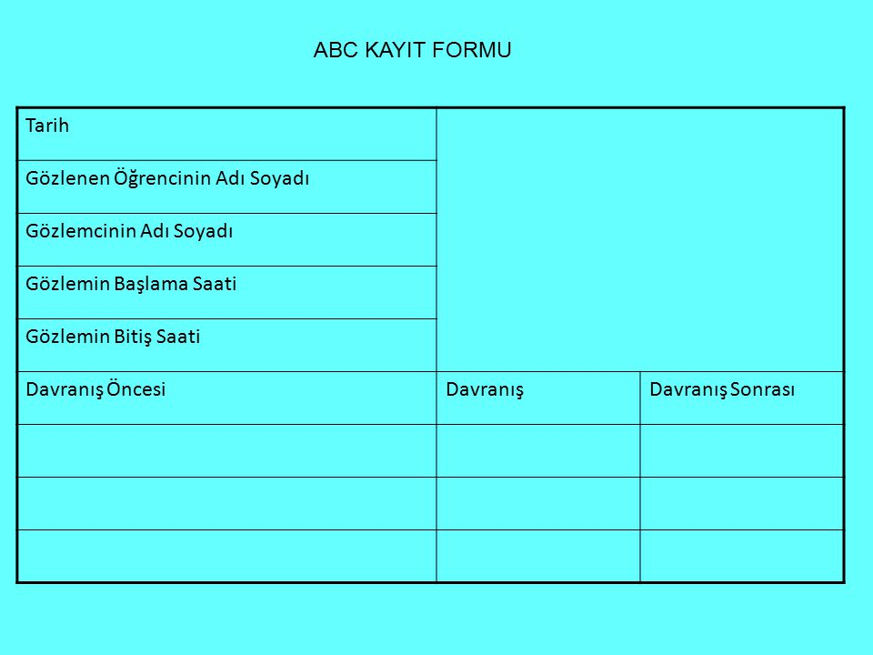 ABC KAYIT FORMU Tarih. Gözlenen Öğrencinin Adı Soyadı. Gözlemcinin Adı Soyadı. Gözlemin Başlama Saati.