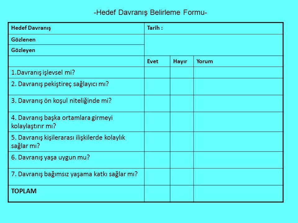 -Hedef Davranış Belirleme Formu-