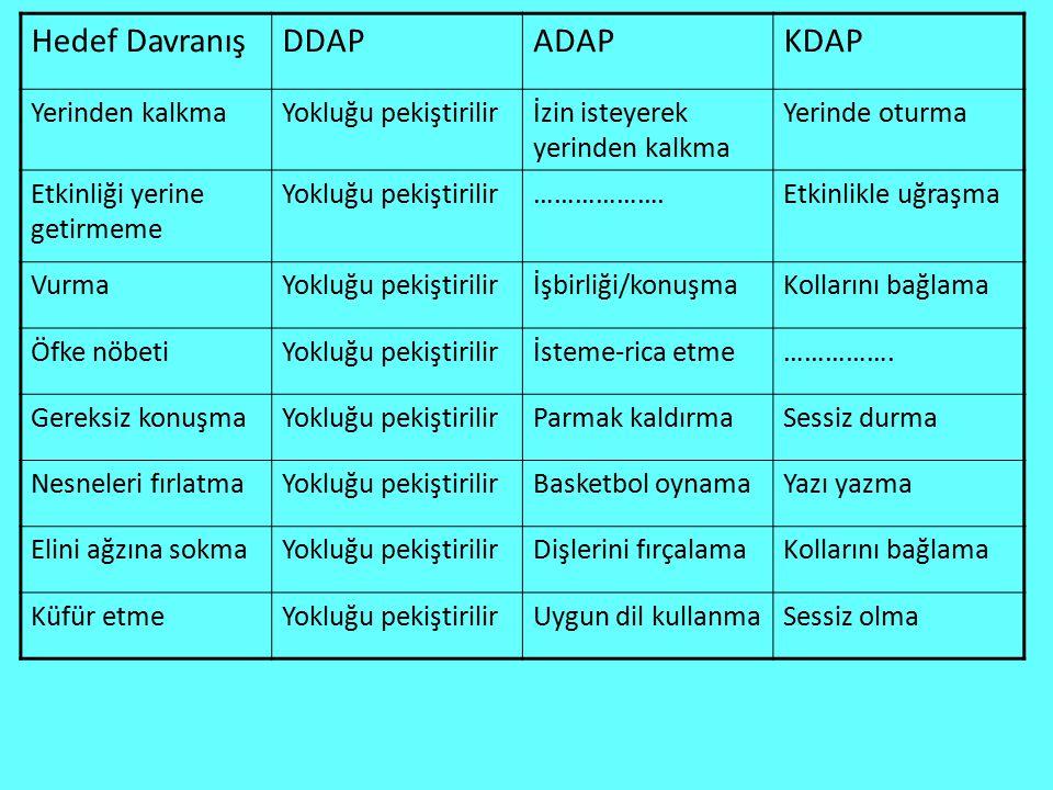 Hedef Davranış DDAP ADAP KDAP Yerinden kalkma Yokluğu pekiştirilir