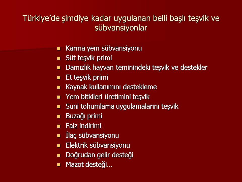 Türkiye'de şimdiye kadar uygulanan belli başlı teşvik ve sübvansiyonlar