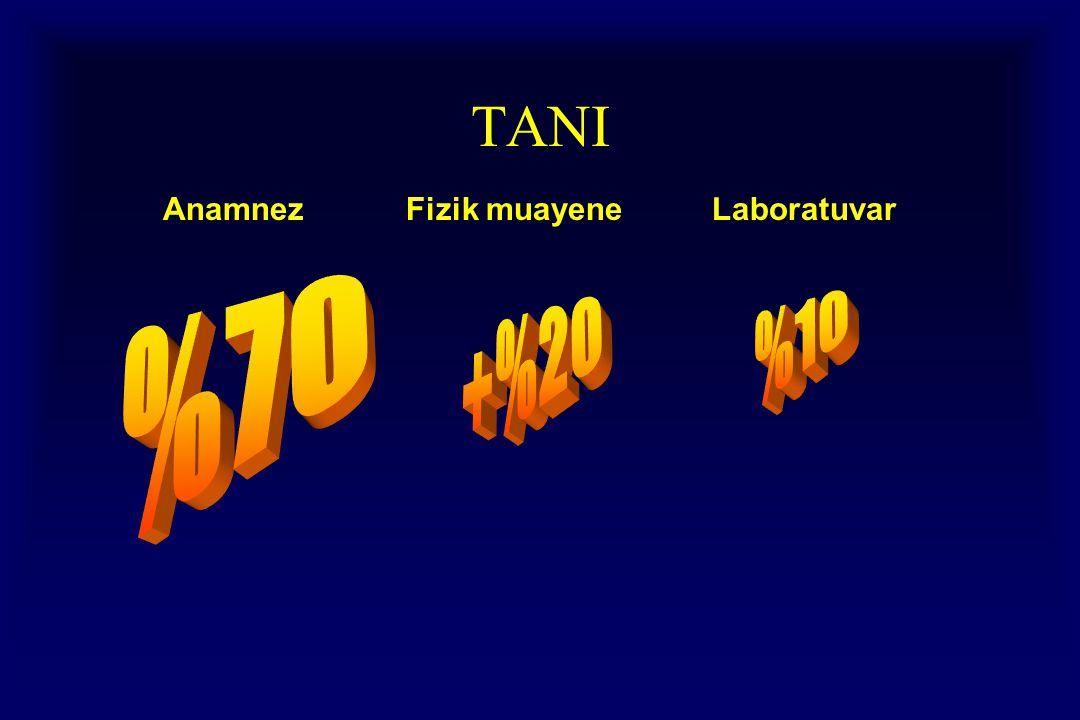 TANI Anamnez Fizik muayene Laboratuvar %70 %10 +%20