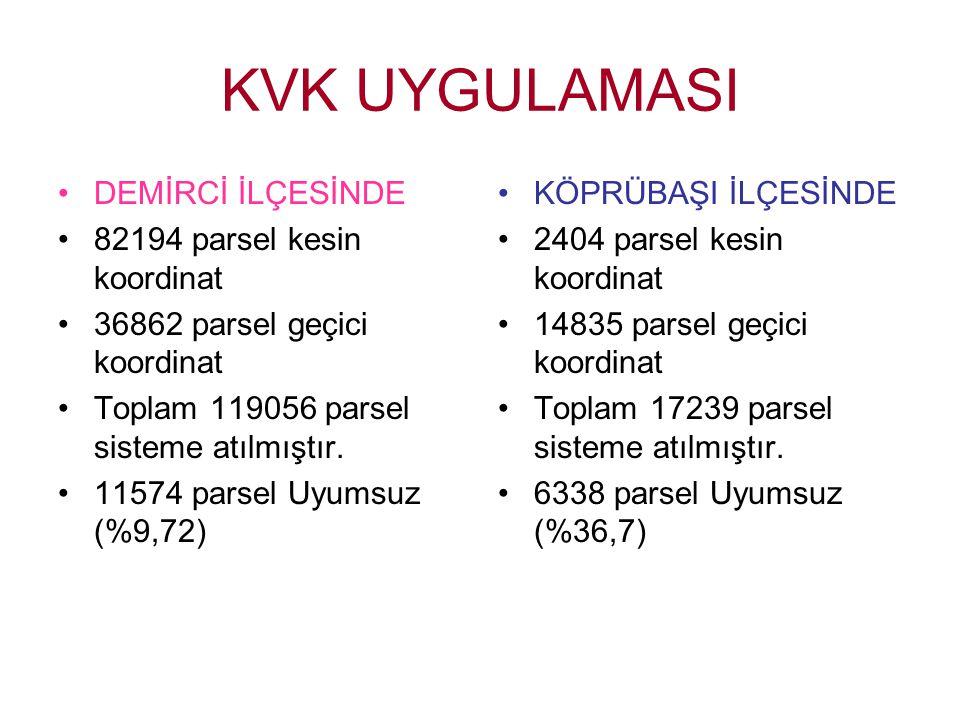 KVK UYGULAMASI DEMİRCİ İLÇESİNDE 82194 parsel kesin koordinat