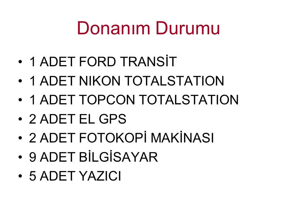 Donanım Durumu 1 ADET FORD TRANSİT 1 ADET NIKON TOTALSTATION