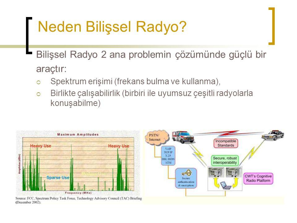 Neden Bilişsel Radyo Bilişsel Radyo 2 ana problemin çözümünde güçlü bir. araçtır: Spektrum erişimi (frekans bulma ve kullanma),