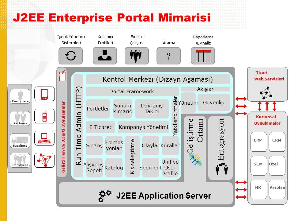 J2EE Enterprise Portal Mimarisi