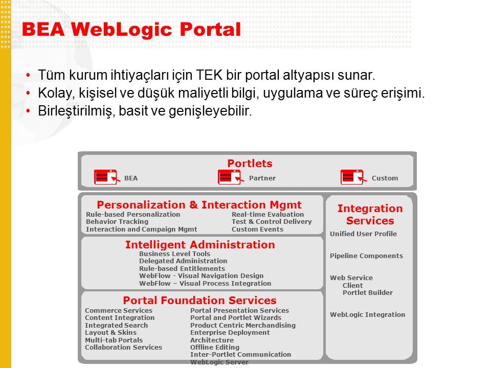 BEA WebLogic Portal Tüm kurum ihtiyaçları için TEK bir portal altyapısı sunar. Kolay, kişisel ve düşük maliyetli bilgi, uygulama ve süreç erişimi.