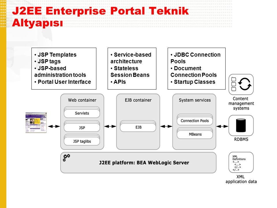 J2EE Enterprise Portal Teknik Altyapısı