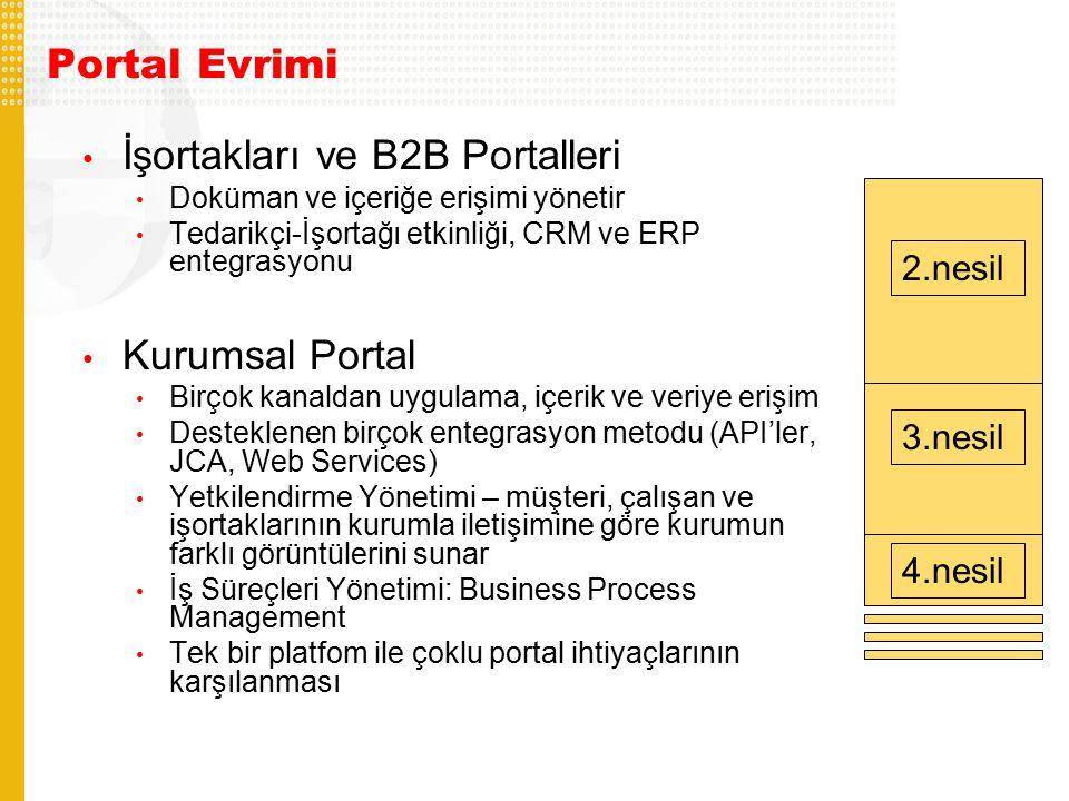 İşortakları ve B2B Portalleri