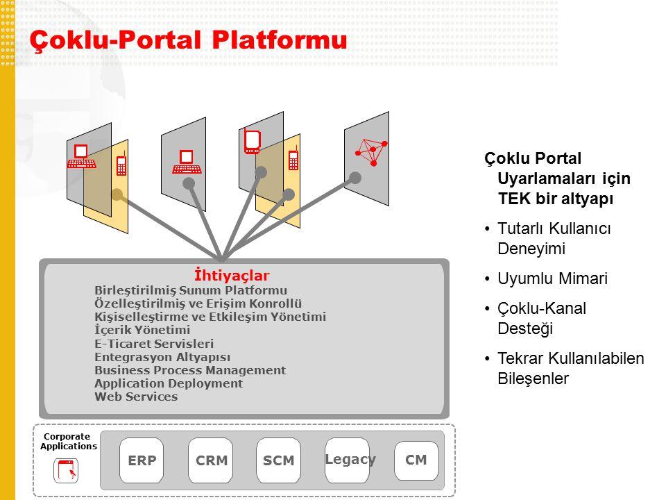 Çoklu-Portal Platformu