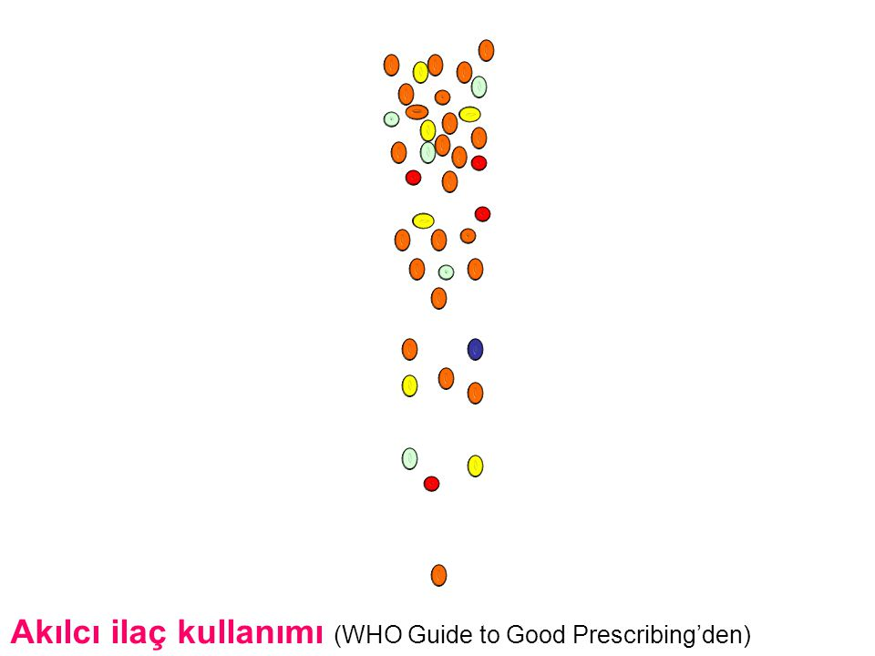 Akılcı ilaç kullanımı (WHO Guide to Good Prescribing'den)