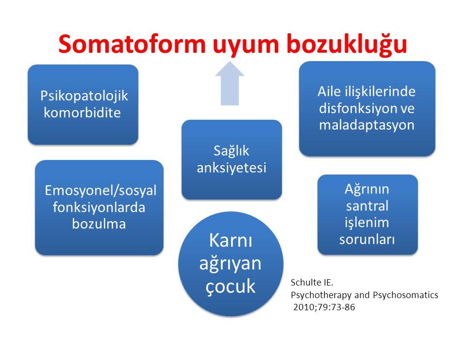 Somatoform uyum bozukluğu