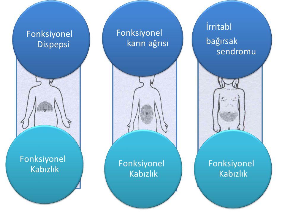 Fonksiyonel Dispepsi Fonksiyonel karın ağrısı. İrritabl. bağırsak sendromu. Fonksiyonel Kabızlık.