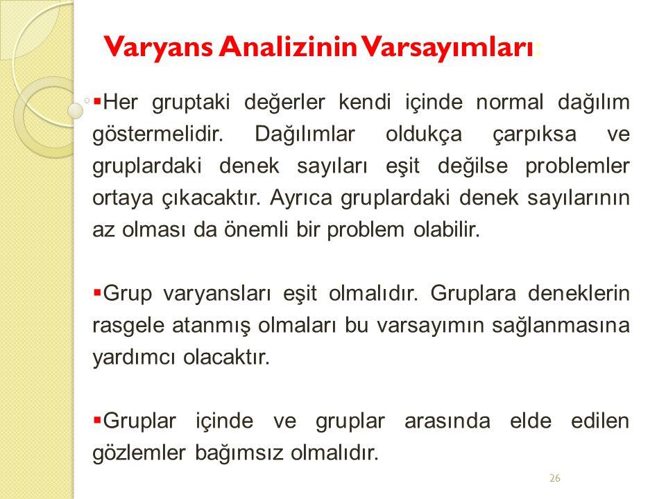 Varyans Analizinin Varsayımları: