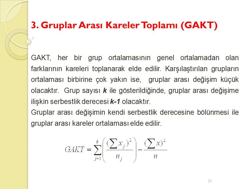 3. Gruplar Arası Kareler Toplamı (GAKT)