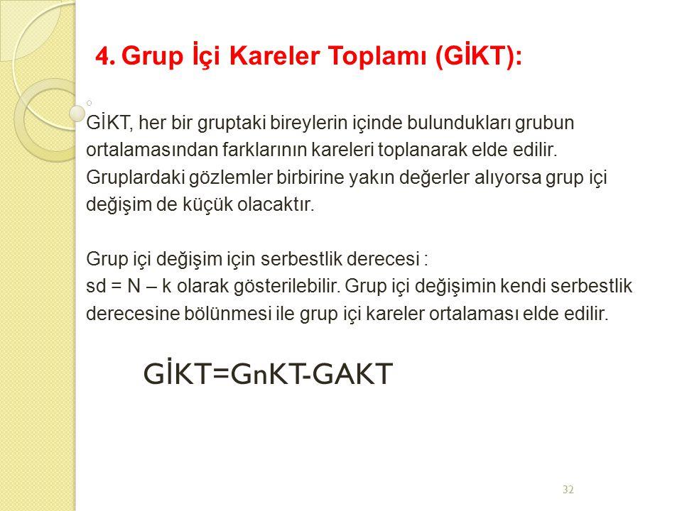 GİKT=GnKT-GAKT 4. Grup İçi Kareler Toplamı (GİKT):